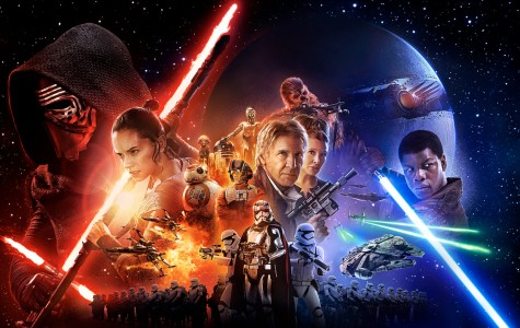 Star Wars: The Force Awakens Movie Preview 2015